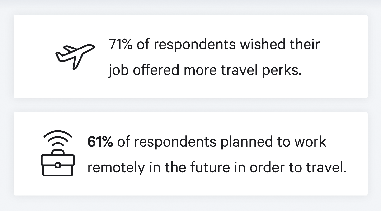 percentages-of-work-and-travel